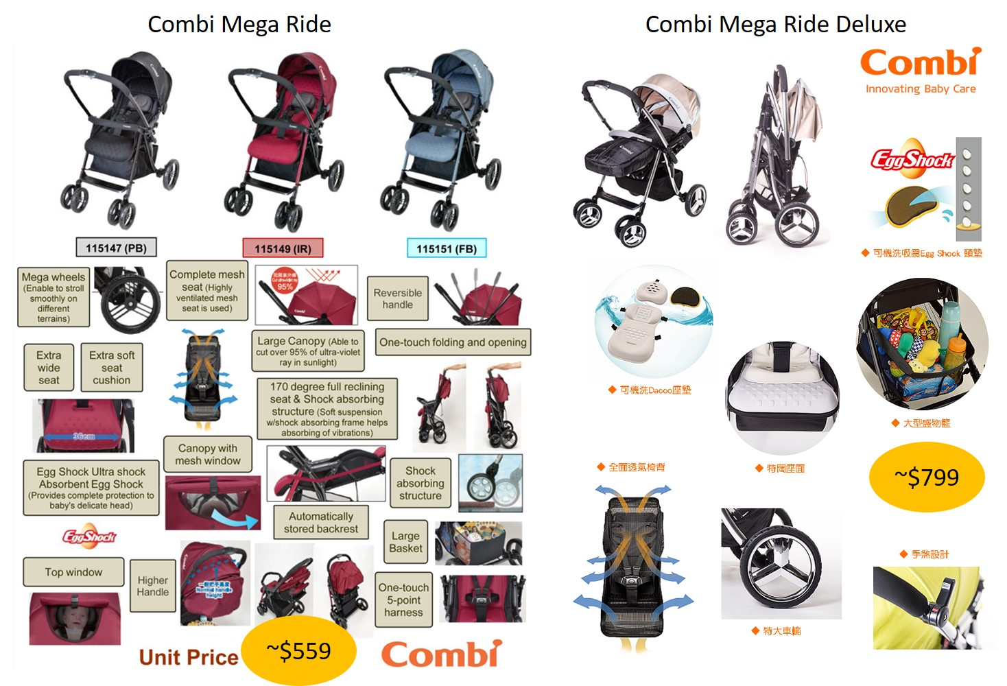 Combi Stroller Models Live What We Love In Search Of A Stroller Aprica Capella
