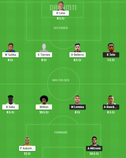FUL vs ARS DREAM11 Team for Today's Match