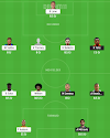FUL vs ARS Dream11 Tips and Predictions of Today's Match of Premier League 20/21