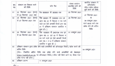 UP DELED Admission 2021 Counselling dates Allotment result date