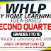 Q2 Week 1 IDEA-BASED WHLP GRADES 1 TO 10