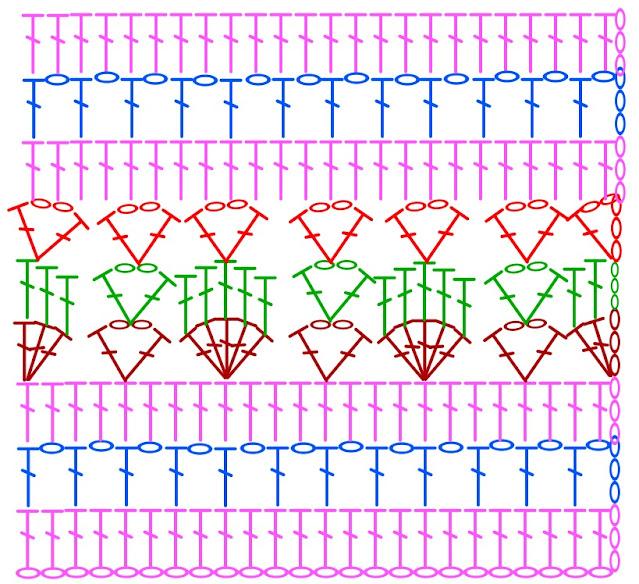 patron crochet - Crochet Imagen Puntada combinada para blusas a crochet y ganchillo por Majovel Crochet