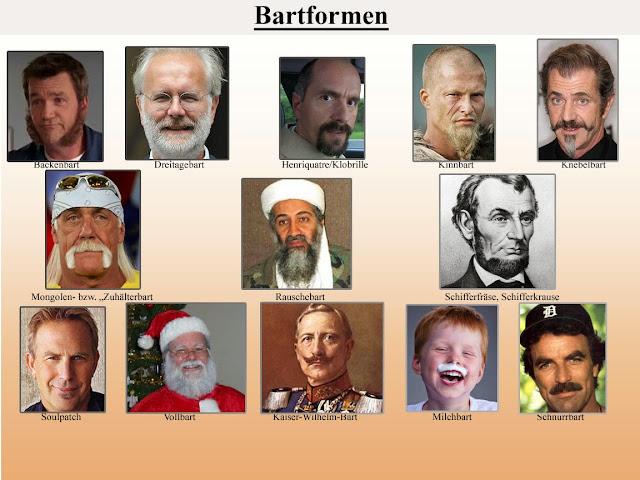 Bartformen Übersicht mit Prominenten Gesichtern