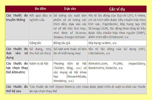 'Phản ánh về Đánh giá Nghiên cứu của Đại học - Các khái niệm cơ bản, các vấn đề và các tác nhân' - bản dịch sang tiếng Việt