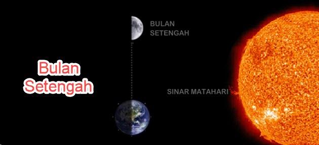 Bulan Setengah