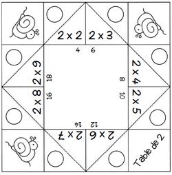 http://www.ecoledecrevette.fr/jeux-les-tables-de-multiplication-de-2-a-9-a102373925/