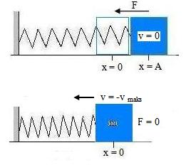 energi pada gerak harmonik 5