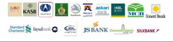 Banks Present In Peshawar Pakistan 2021
