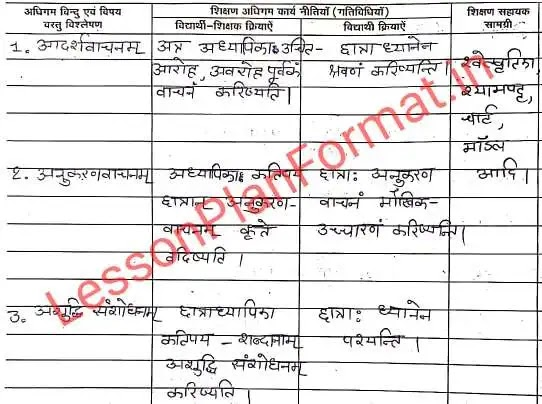 Class 7 Lesson Plan for Sanskrit