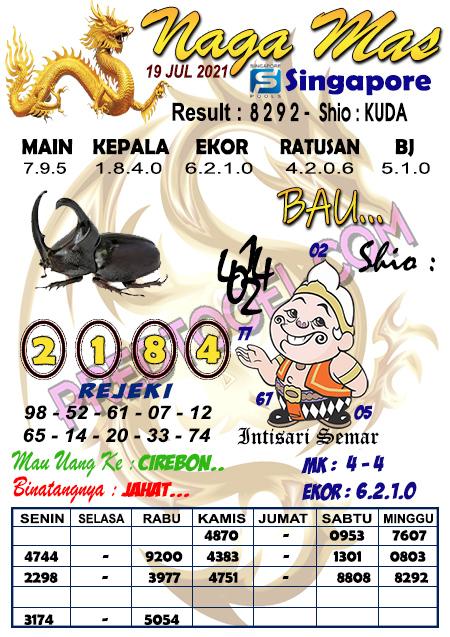 Syair Nagamas SGP45 Senin 19 juli 2021