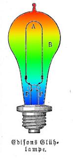 kolorierte alte Zeichnung von Edisons Glühlampe