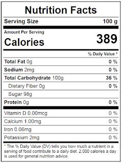 Sugar Nutrition Value