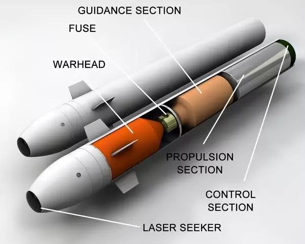 मिसाइलों में मुख्य घटक
