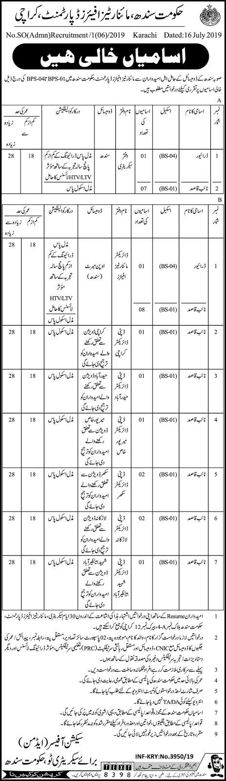 Minority Affairs Department Sindh Jobs 2019 Latest