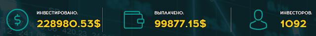 coinex.company обзор