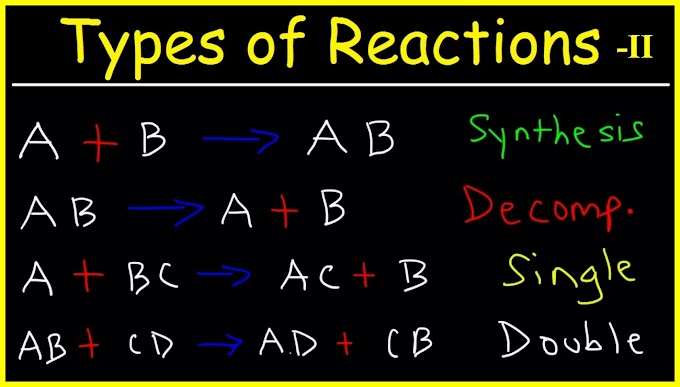 Types of Chemical Reactions-II