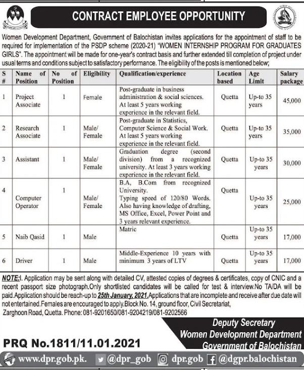 Women Development Department Balochistan Jobs 2021 Latest