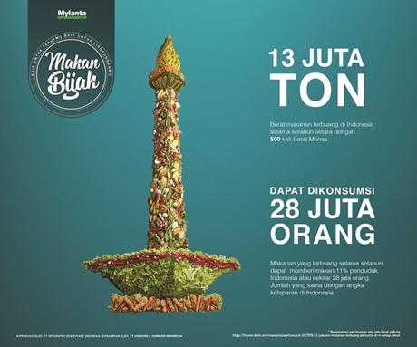 sampah makanan INDONESIA