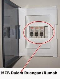 http://danahauses.blogspot.com/2016/12/tips-perbaikan-listrik-padam-mati-di.html