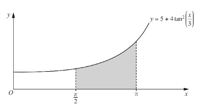 CIE Calculus (Additional Mathematics -2018)