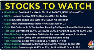 STOCKS TO WATCH - Rupeedesk Reports