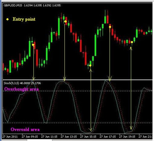 Profitable binary options martingale strategy free download fxprosystems