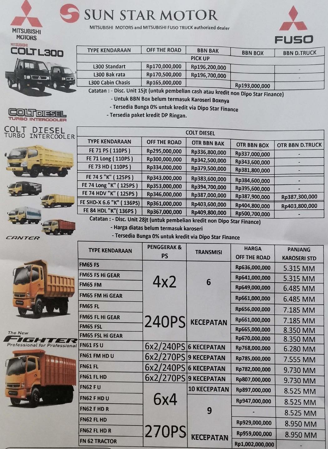 harga kredit truk mitsubishi surabaya brosur