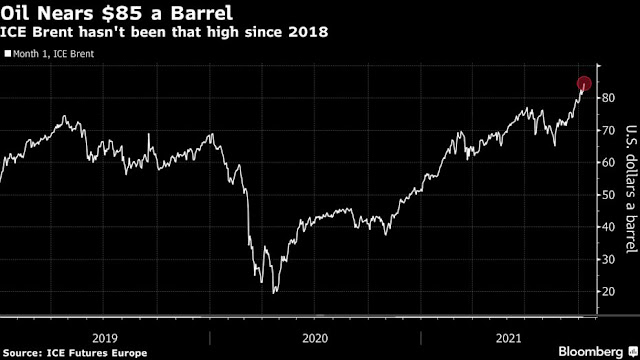 Brent Oil Rises Toward $85 With Energy Crisis Boosting Demand - Bloomberg