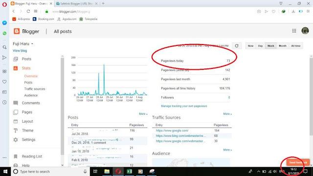 Kenapa traffic blog lama kalah dengan blog baru