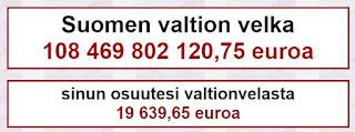 Velkakello ja suomen valtiovelan määrä