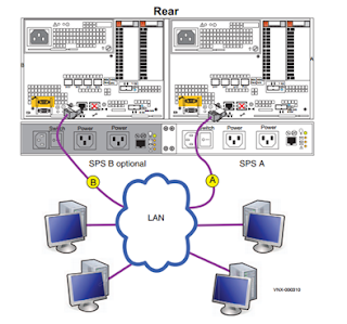 Public-LAN-cabling
