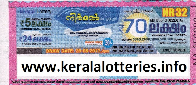 Nirmal (NR-32) August 25, 2017