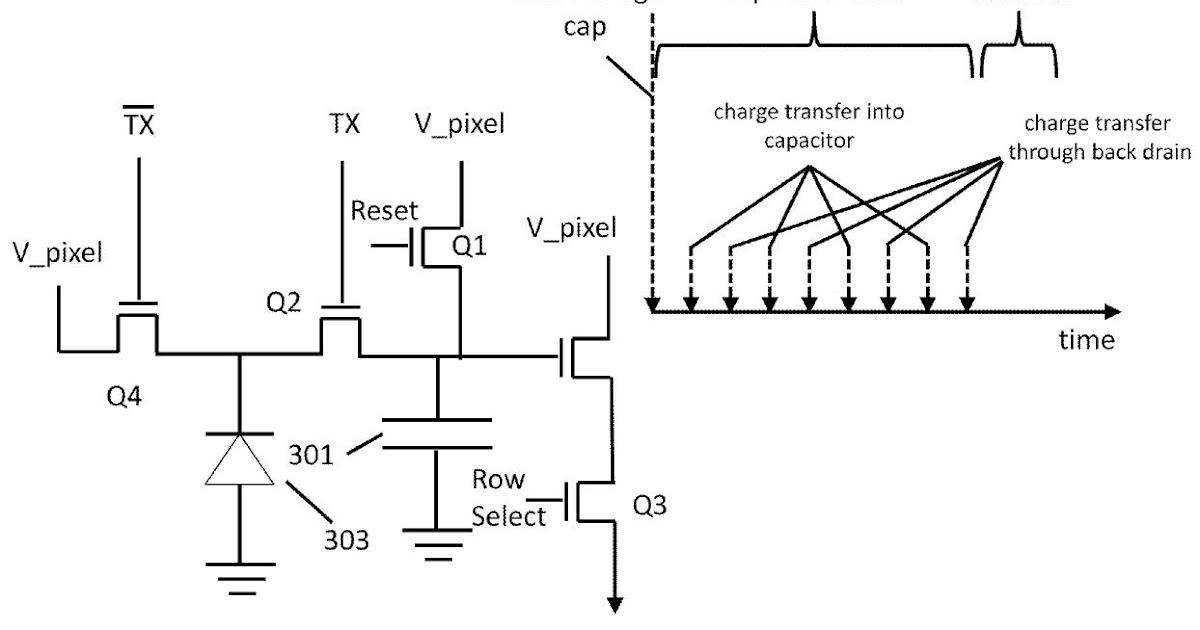Image Sensors World: Google Applies for RGB-Z Sensor Patent