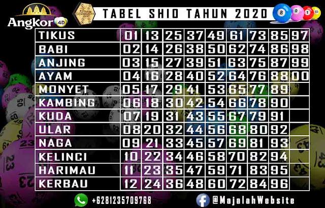 Table Shio Tahun 2020