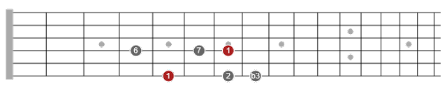 pentatonic scales for jazz guitar pdf