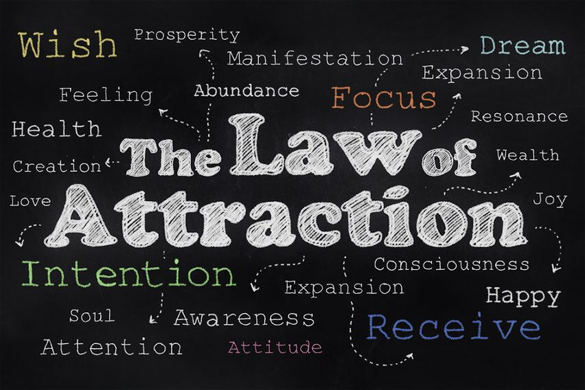 The Law of Attraction Manifestation - 6 ways to Manifest your Desires
