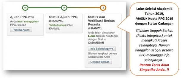 5. Anda telah Dinyatakan Lulus Seleksi Akademik dengan Status Cadangan. Silahkan Lengkapi Berkas Administrasi Anda