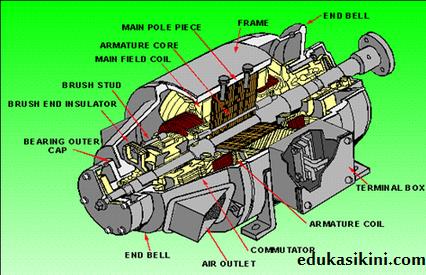bagian generator