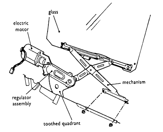 Wiring Diagram Power Window Avanza