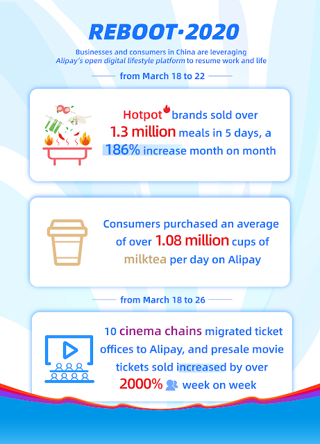 Alipay reboot 2020 case studies