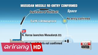 DPRK's ballistic missile launch
