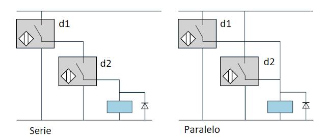 Asociación de detectores de 3 hilos sensores inductivos