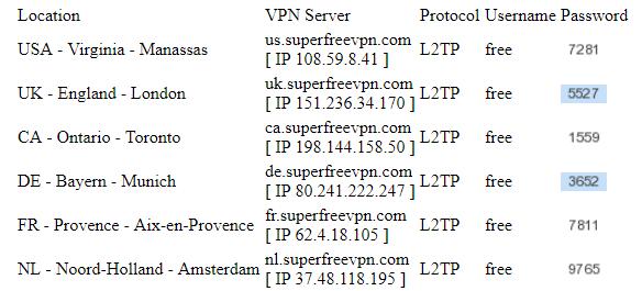akun vpn yang aktif dan gratis
