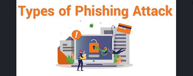 6 Most Common Phishing Attacks Methods