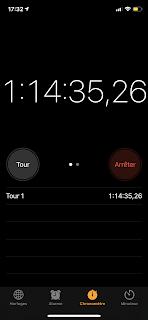Chronomètre fin du jeu de l'escape game