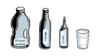 Sifat Benda Padat, Cair, dan Gas