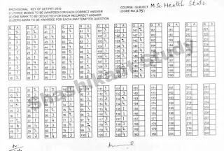 BHU-M.Sc-Health-Stastics-Answer-Key-2016