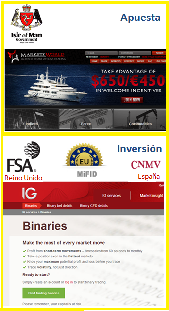 Opciones binarias regulados safe active