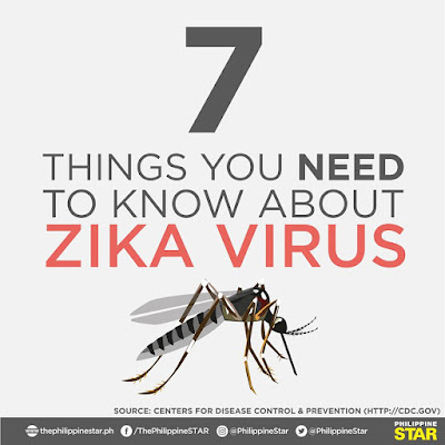 7 Things Must to Know About Zika Virus