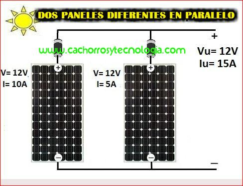 panel solar conexion energia gratis renovable cachorros y tecnologia 2